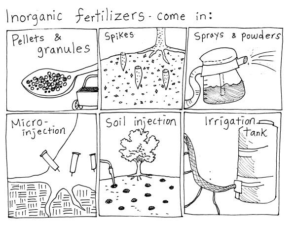 inorg fertilizer