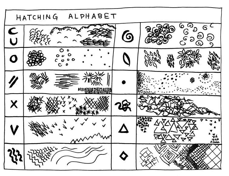 Different Types Of Lines In Art Drawing : Landscape design hatching mission azul